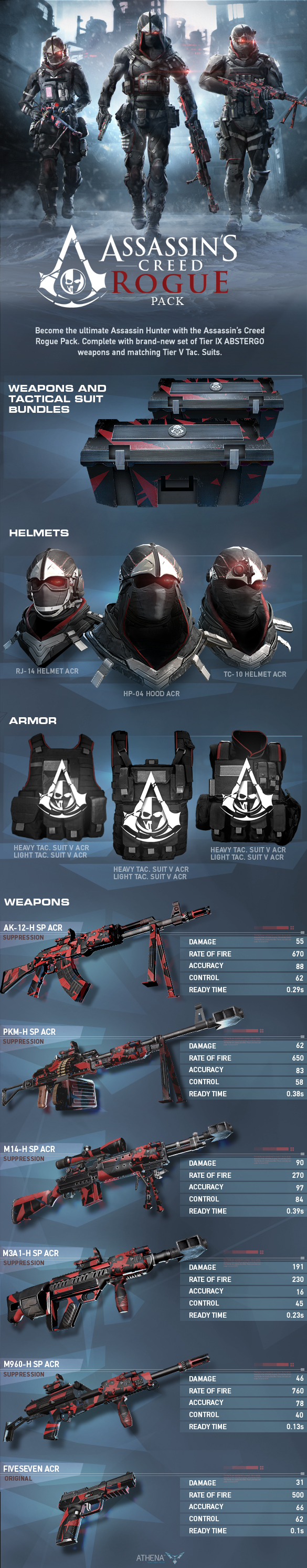 Phantoms and ghosts gear up with assassin s creed rogue arabic